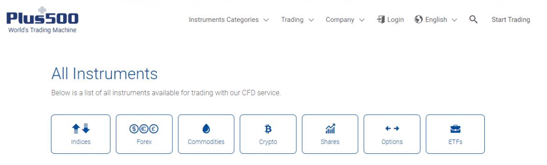 Plus500 Commodities