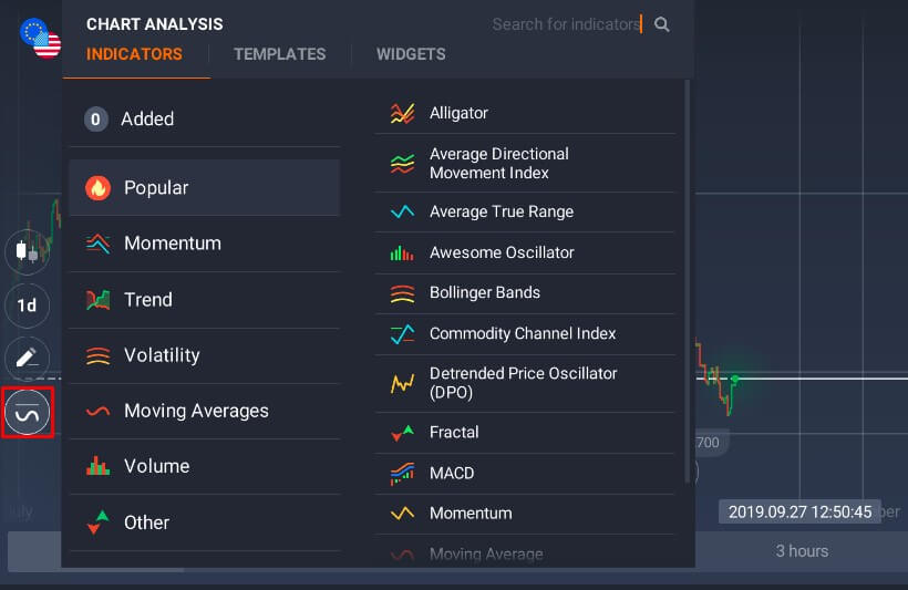 """IQ Option Offers """"2-Click"""" Access to Favourite Indicators"""