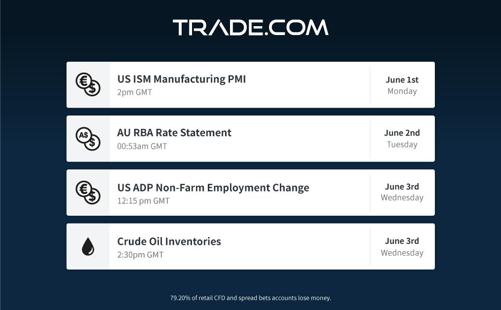Trade.com Highlight Big Market Events This Week