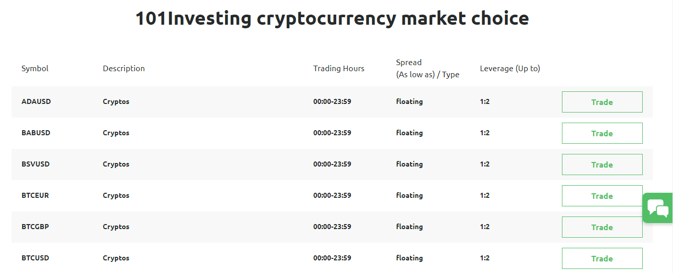101Investing Cryptocurrencies