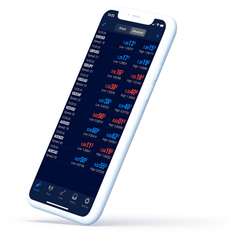 101Investing Mobile App