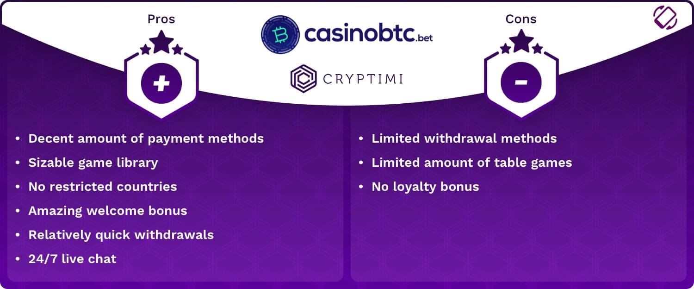 CasinoBTC Pros & Cons