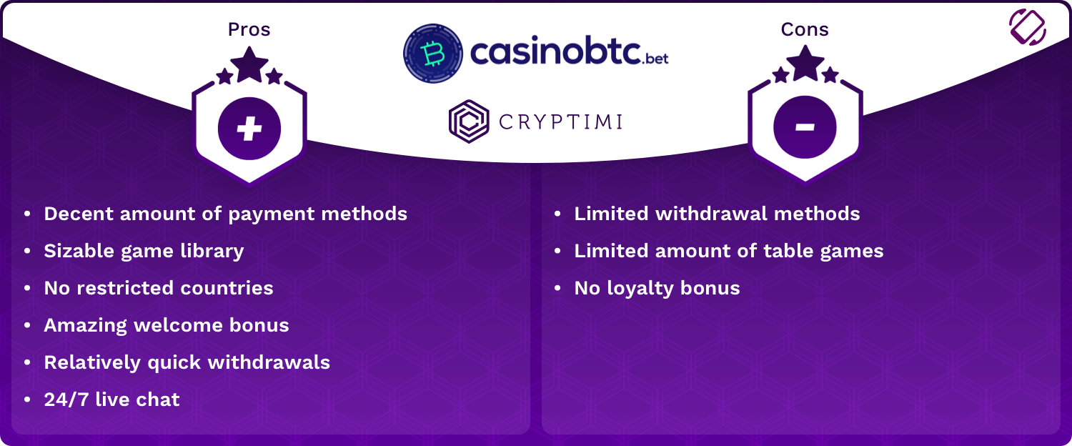 CasinoBTC pros and cons