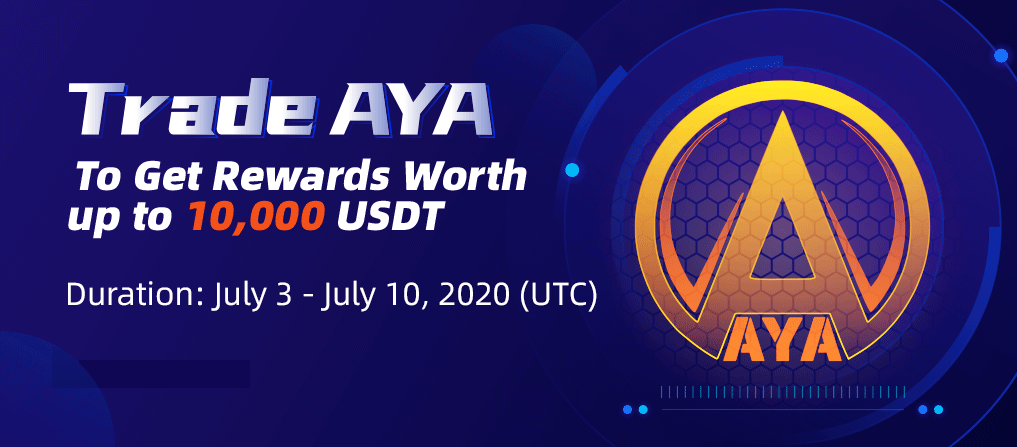 CoinEx Launch AYA Trading Competition