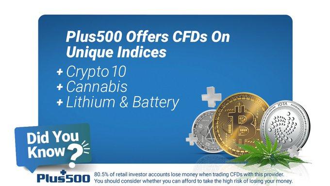 Have You Explored Plus500's Unique CFD Indices?