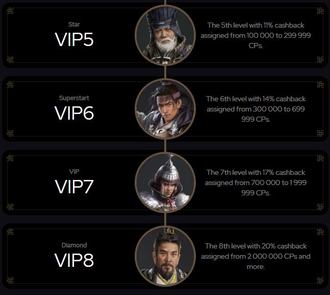 KatsuBet VIP