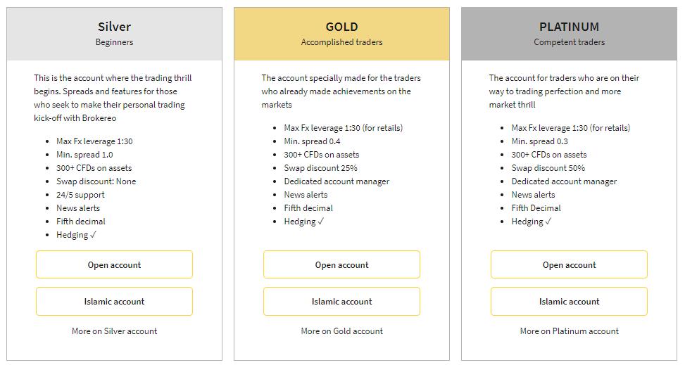 Brokereo Account Types
