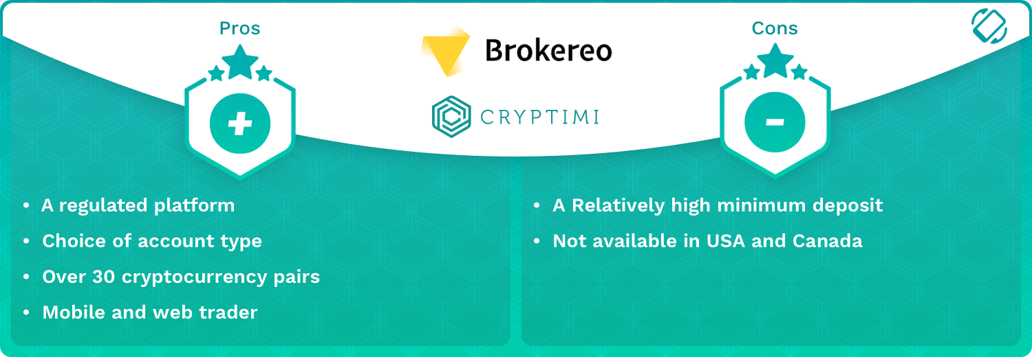 Brokereo Pros and Cons Infographic