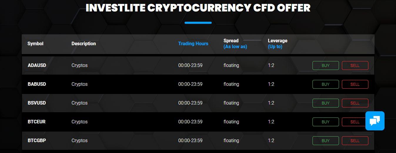 InvestLite Supported Cryptocurrencies