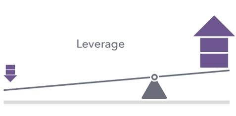Leverage trading infographic