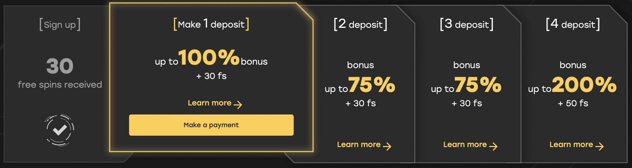 Fairspin Welcome Bonus