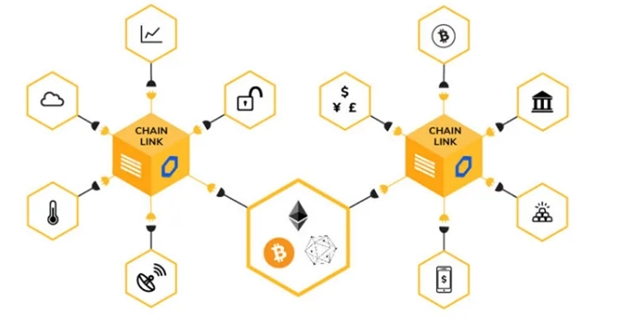 Chainlink featured image