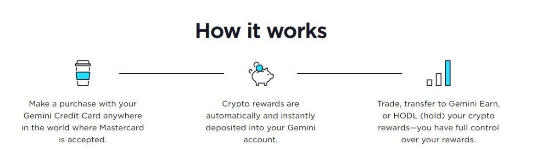 gemini crypto credit card